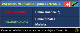 Vacunas Tanzania